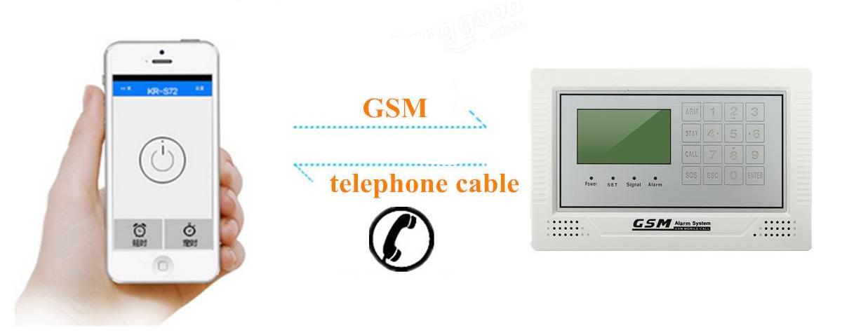 Kit antifurto casa allarme touch screen combinatore gsm wireless app ebay - App per antifurto casa ...